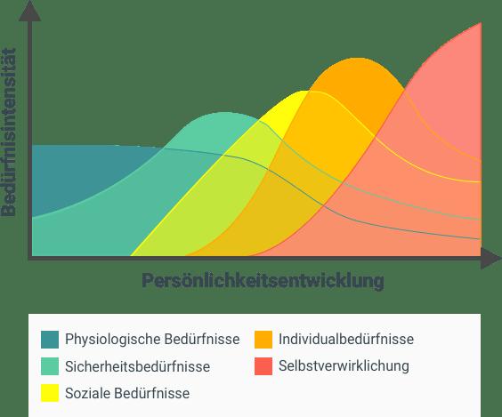 Mitarbeitermotivation Das Komplette Handbuch
